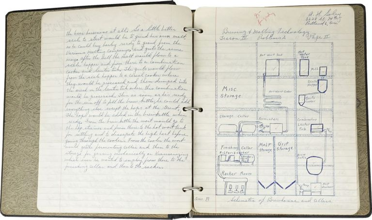 """Manuscript Student Notebook for the Course """"Brewing and Malting Technology"""" BREWING HISTORY - WAHL-HENIUS INSTITUTE, A. H. SOLEY."""